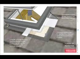 tutorial sketchup autocad creating presentations in layout sketchup show 59 tutorial