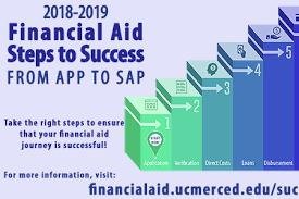 home financial aid