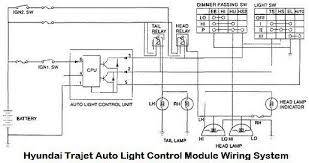 hyundai car manuals wiring diagrams pdf u0026 fault codes