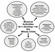 quote about early years education kids music company limited why teach music in early childhood