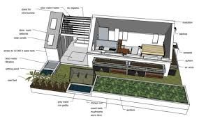 eco friendly homes plans awesome environmental house plans contemporary best inspiration