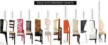 furniture styles u2013 helpformycredit com