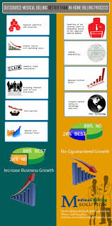 N Home Health Care by 185 Best Healthcare Infographics Images On Pinterest