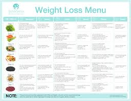how to lose weight in 7 days discover the perfect diet for weight