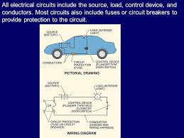 electrical wiring mechanical and electrical systems skaa ppt video