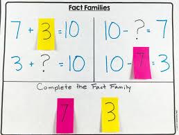 10 ways to teach math using post it notes mathnasium