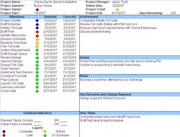 Project Management Status Report Template Excel Improve Project Status Reports With Visual Reporting
