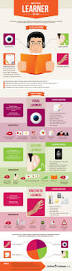 best 25 infographic education ideas on pinterest grammar