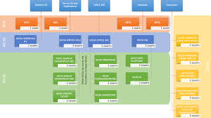 microsoft certification map