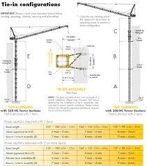 tower crane reference manual pdf
