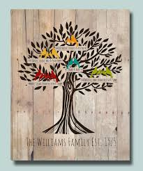 personalized family tree poster 11 14 with names of by wordoflove