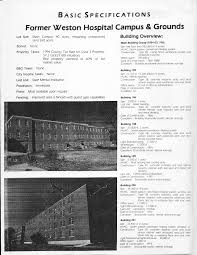 State Income Tax Map by Weston State Hospital