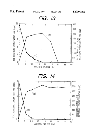 patent us5679568 processes for decomposing a pollutant and