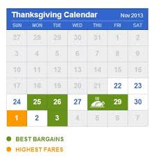 the most important day to avoid for thanksgiving travel cheapair