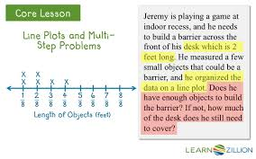 solve multi step problems using information in a line plot