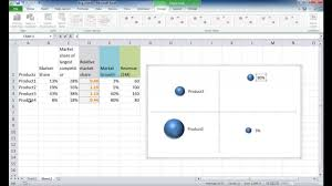 cara membuat grafik integral di excel create a bcg matrix youtube