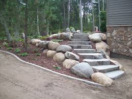 Atlanta Landscape Materials by Landscape Products U0026 Stone Supply In Minnesota Northland Monument