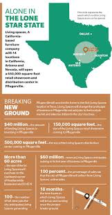 pflugerville to become home to 40m furniture distribution and