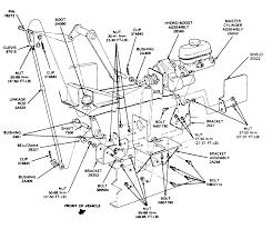 96 Ford Explorer Ac Wiring Diagram Wiring Diagram Polaris Sportsman 300 U2013 The Wiring Diagram