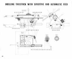 different features on machine tools