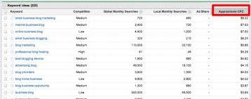 adsense cpc estimating the financial potential of keywords for adsense john