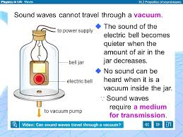 can sound travel through a vacuum images 16 2 properties of sound waves how sound travels can sound travel jpg