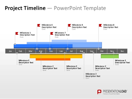 ppt timeline template powerpoint timeline template