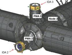 international docking adapter u2013 wikipedia