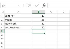 tutorial excel basic how to create a basic chart in excel step by step tutorial