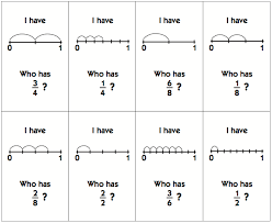 nf 2 fractions on a number line lessons tes teach