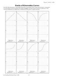Balanced Forces Worksheet Balanced Forces Before Constant Acceleration U2013 Physics Blog