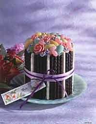Candy Basket Candy Basket Howstuffworks