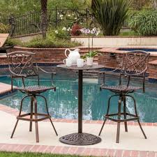 Turquoise Patio Chairs Patio Furniture Sets Under 200 Dollars Patio Decoration