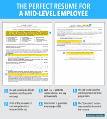 writing a winning resume how to write a perfect resume resume writing and administrative how to write a perfect resume best 25 resume writing format ideas on pinterest resume job