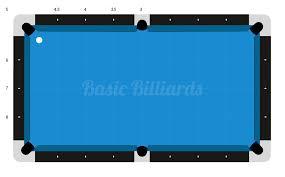 pool table side rails 3 rail kicking basic billiards