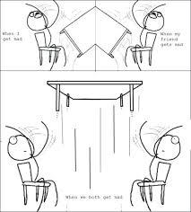 Meme Table Flip - desk flip desk flip desk flip meme text home desk ideas
