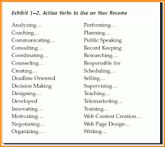 Social Work Counseling Skills List Skills To List On Resume The Best Resume