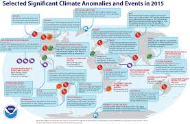 how does ever changing global climate maintain its dynamic page 2