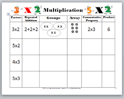 multiplication with arrays worksheets multiplication arrays