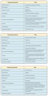 staff leave planner template new employee training plan template inquire before your hire new employee training plan template inquire before your hire