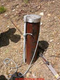 How To Drill A Water Well In Your Backyard How To Return An Old Water Well To Service Test Inspect Then Decide