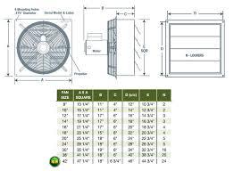 bathroom design dimensions bathroom designs dimensions lesmurs info