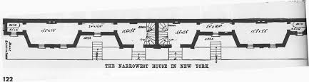 Shotgun Floor Plans Shotgun House Floor Plans Google Search Shotgun Houses
