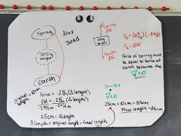 whiteboarding action reaction