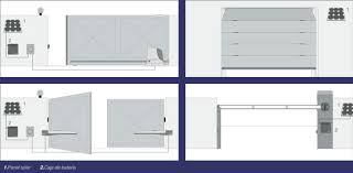 puertas de cocheras automaticas kit alimentaci祿n solar para sistemas de puertas parking y barreras