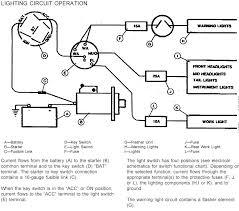 diagrams 775682 john deere 755 tractor wiring diagram u2013 john