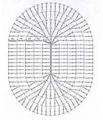 Easy Crochet Oval Rug Pattern Crocheted Oval Pattern U2013 Craftbnb