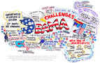 Show & Tell: Mapping Obama's Inauguration Speech | Brain Pickings