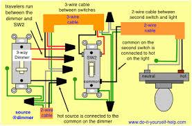 interesting 3 way switch wiring diagrams u2013 do it yourself help