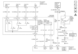 neutral safety switch wiring diagram carlplant
